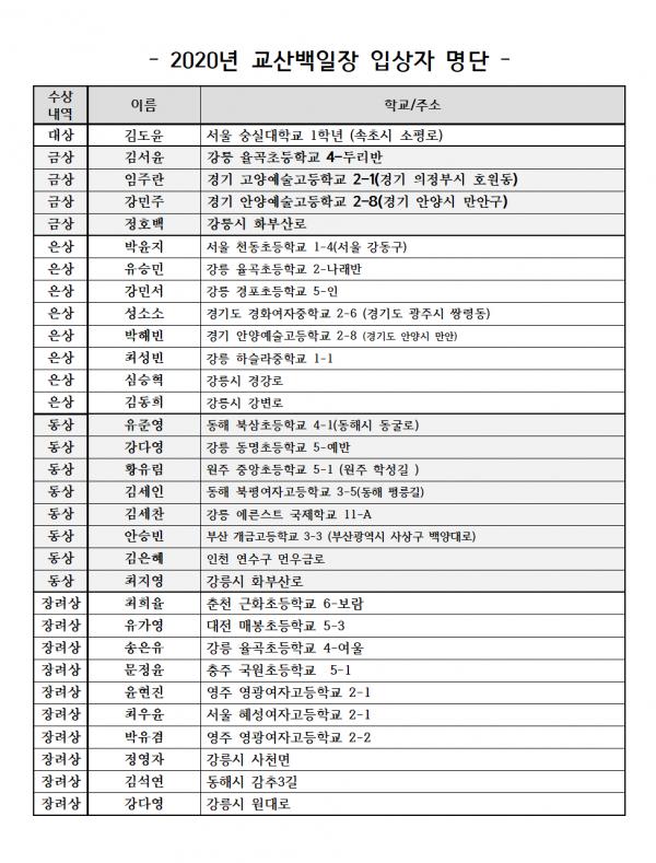 2020년-교산백일장-수상자-게시용(전화번호-없음)_수정002.png